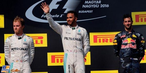 2016年 F1 ハンガリーGP決勝