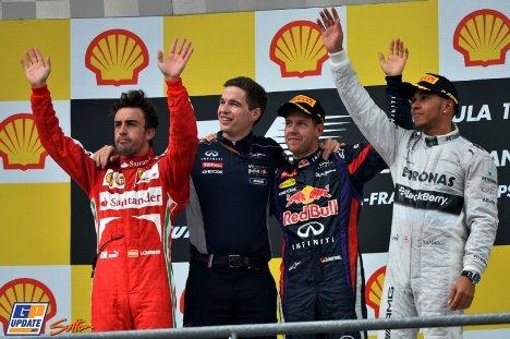 2013年 F1 ベルギーGP決勝