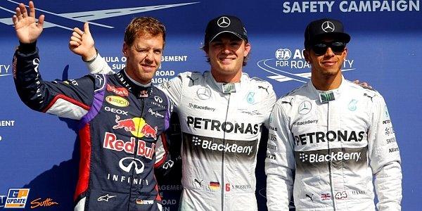 2014年 F1 ベルギーGP予選