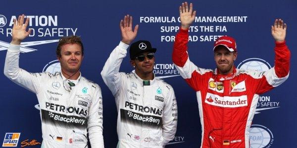 2015年 F1 オーストリアGP予選
