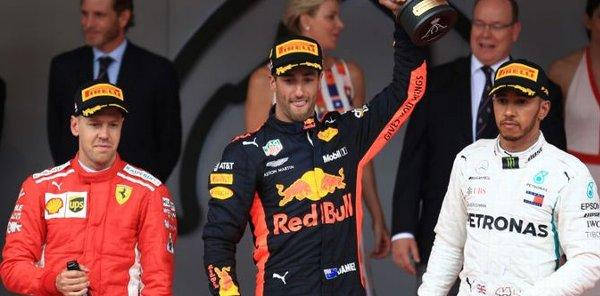 2018年 F1 モナコGP決勝