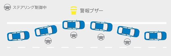 carlineup_priusphv_safety_03_01.jpg